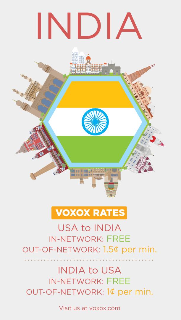 india-graphic