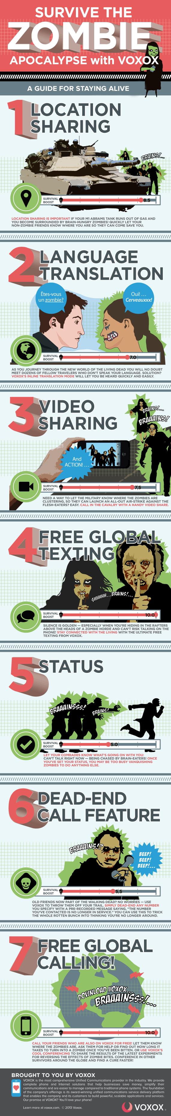 Voxox zombie survival