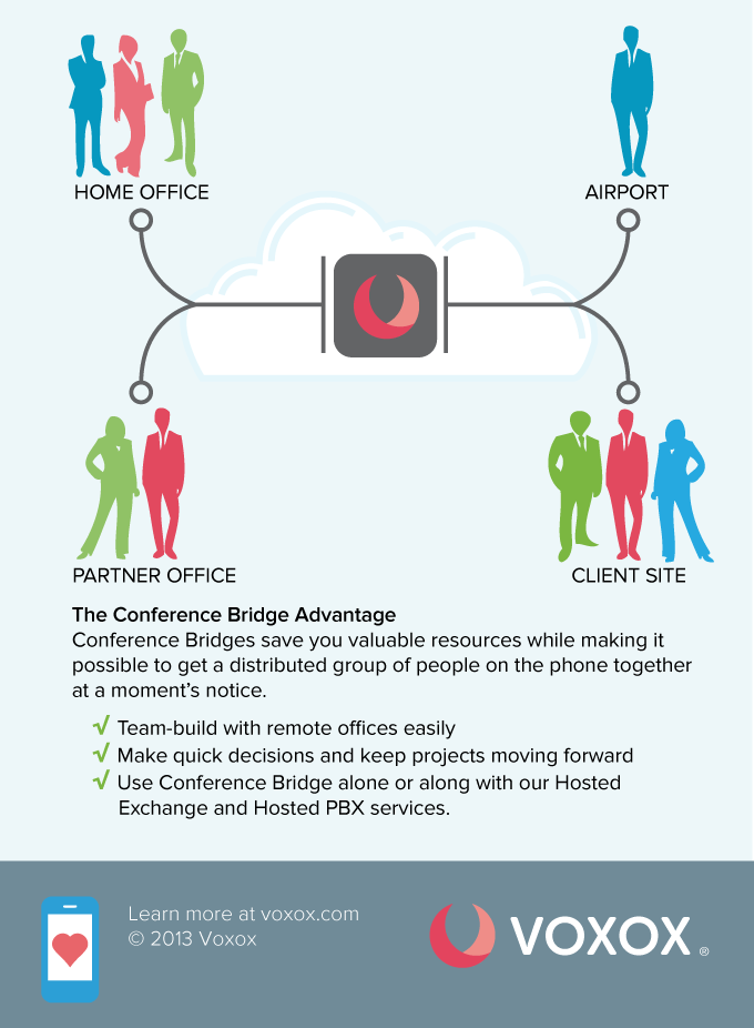 hosted conference bridge
