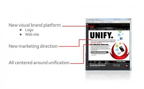 The new VoxOx website